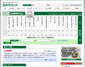 競馬チャンネル keiba.chのイメージ
